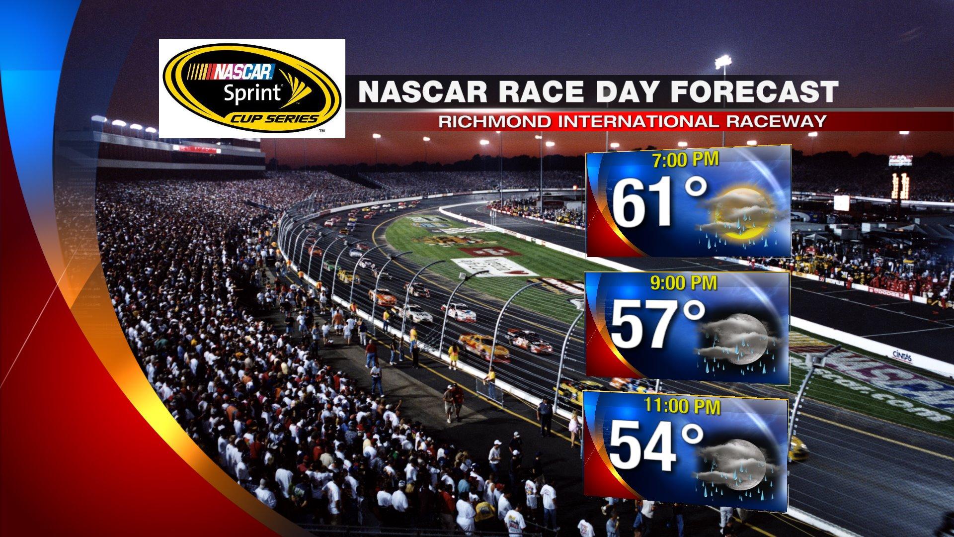 2012 Richmond International Raceway Nascar Race Day Weather Forecast Chance Of Showers Tonight Nascar Wx Man