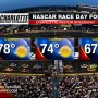 CHARLOTTE NASCAR ALL-STAR WEATHER FORECAST