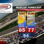 IOWA NASCAR WEATHER FORECAST