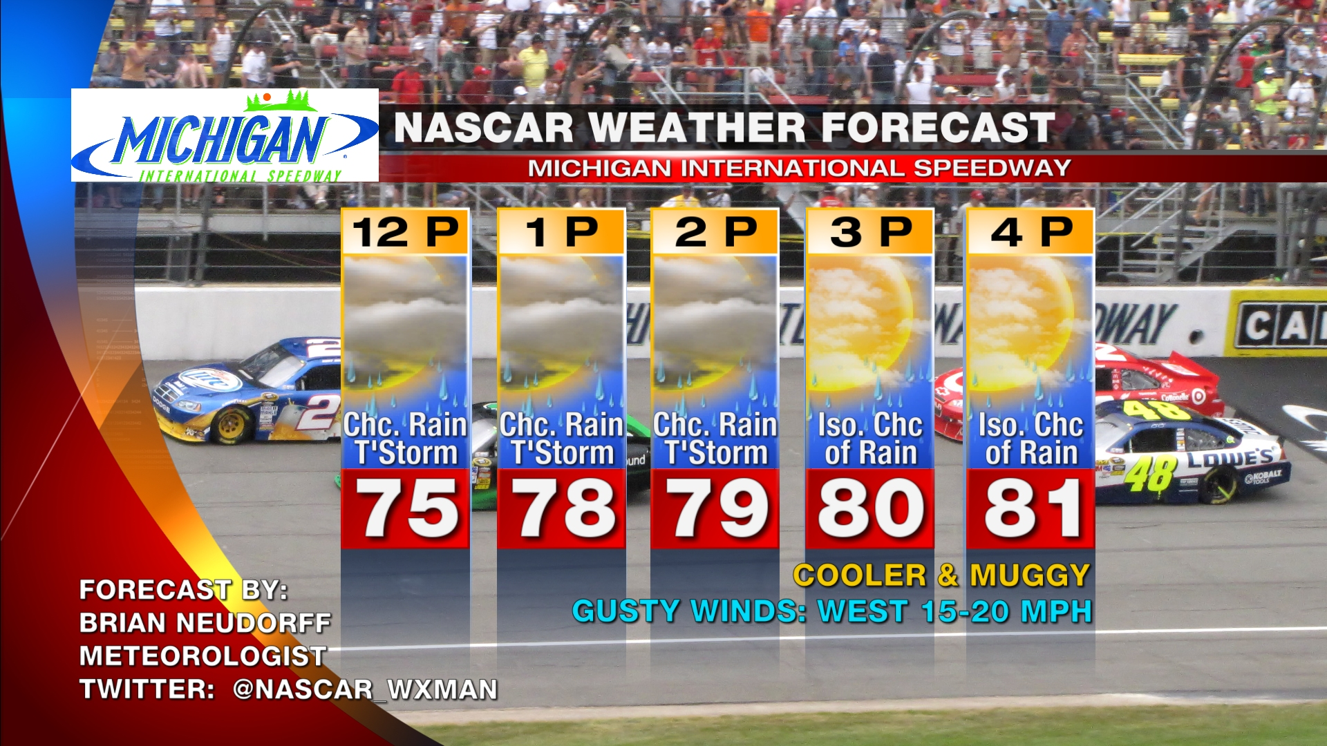 Nascar At Michigan International Speedway Radar And Race Day Weather Forecast Nascar Wx Man Metservice is new zealand's national weather authority, providing accurate forecasting for farming regions throughout nz. nascar wx man