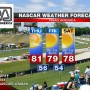 ROAD AMERICA NASCAR WEATHER FORECAST