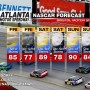 ATLANTA MOTOR SPEEDWAY NASCAR WEATHER FORECAST 2012