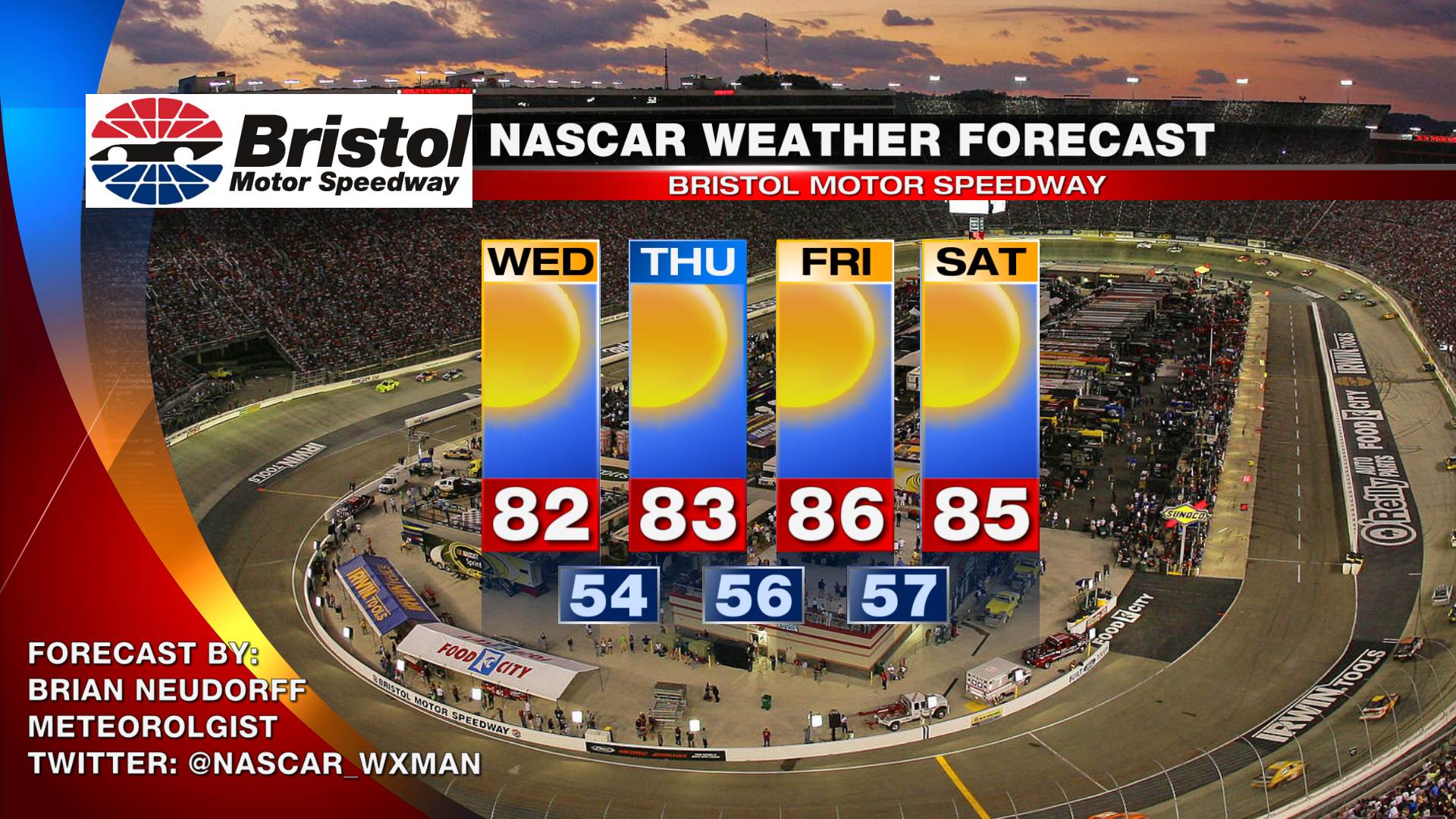 Bristol Motor Speedway Weather Map Bike Gallery