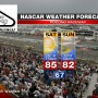 POCONO NASCAR WEATHER FORECAST