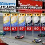 ATLANTA RACE DAY WEATHER FORECAST