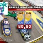 NASCAR FORECAST HOMESTEAD NOV 2012