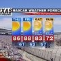 NASCAR FORECAST TEXAS NOV 2012