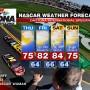 NASCAR 2013 DAYTONA 500 FORECAST