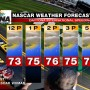 NASCAR 2013 DAYTONA 500 RACE DAY FORECAST