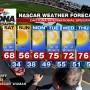 NASCAR DAYTONA SPEEDWEEKS FORECAST