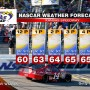 NASCAR 2013 KANSAS RACE DAY FORECAST