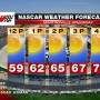 NASCAR 2013 MARTINSVILLE RACE DAY FORECAST
