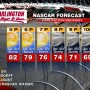NASCAR 2013 DARLINGTON RACE DAY FORECAST