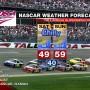 NASCAR 2013 TALLADEGA FORECAST