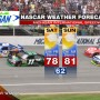NASCAR 2013 MICHIGAN FORECAST