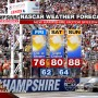 NASCAR 2013 NEW HAMPSHIRE FORECAST