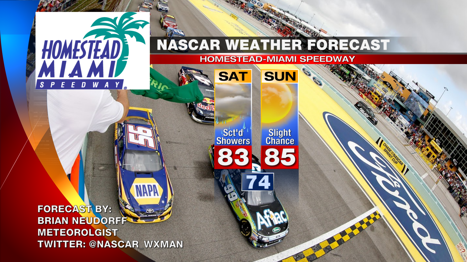 Nascar wx man nascar at homestead miami speedway weekend weather nascar publicscrutiny Image collections