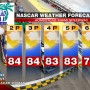 NASCAR 2013 HOMESTEAD FORECAST