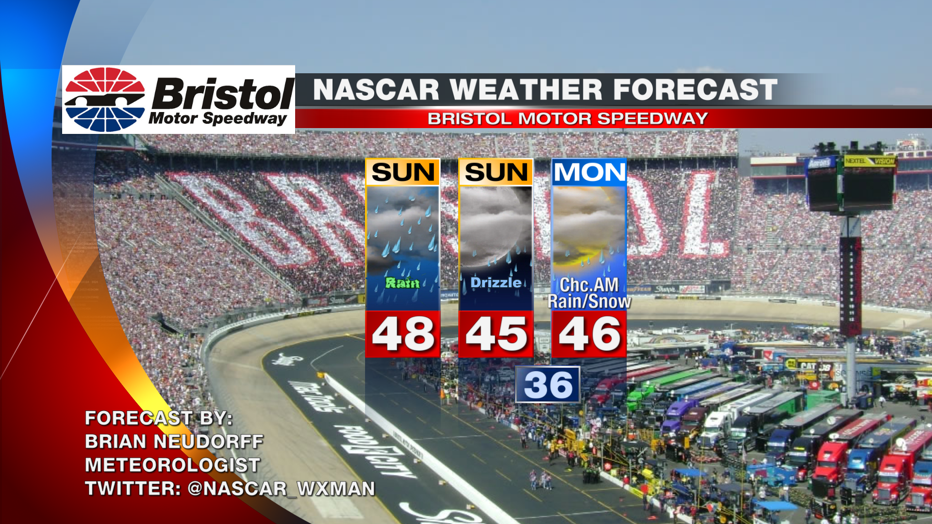 2014 nascar at bristol motor speedway race day weather forecast it