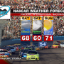 PHOENIX NASCAR WEATHER FORECAST