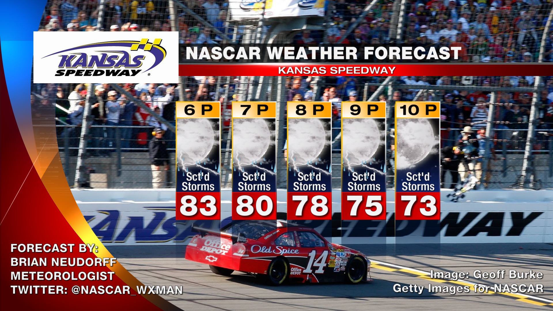 2014 NASCAR at Kansas Speedway race day weather: Scattered storms in the forecast. It's ...