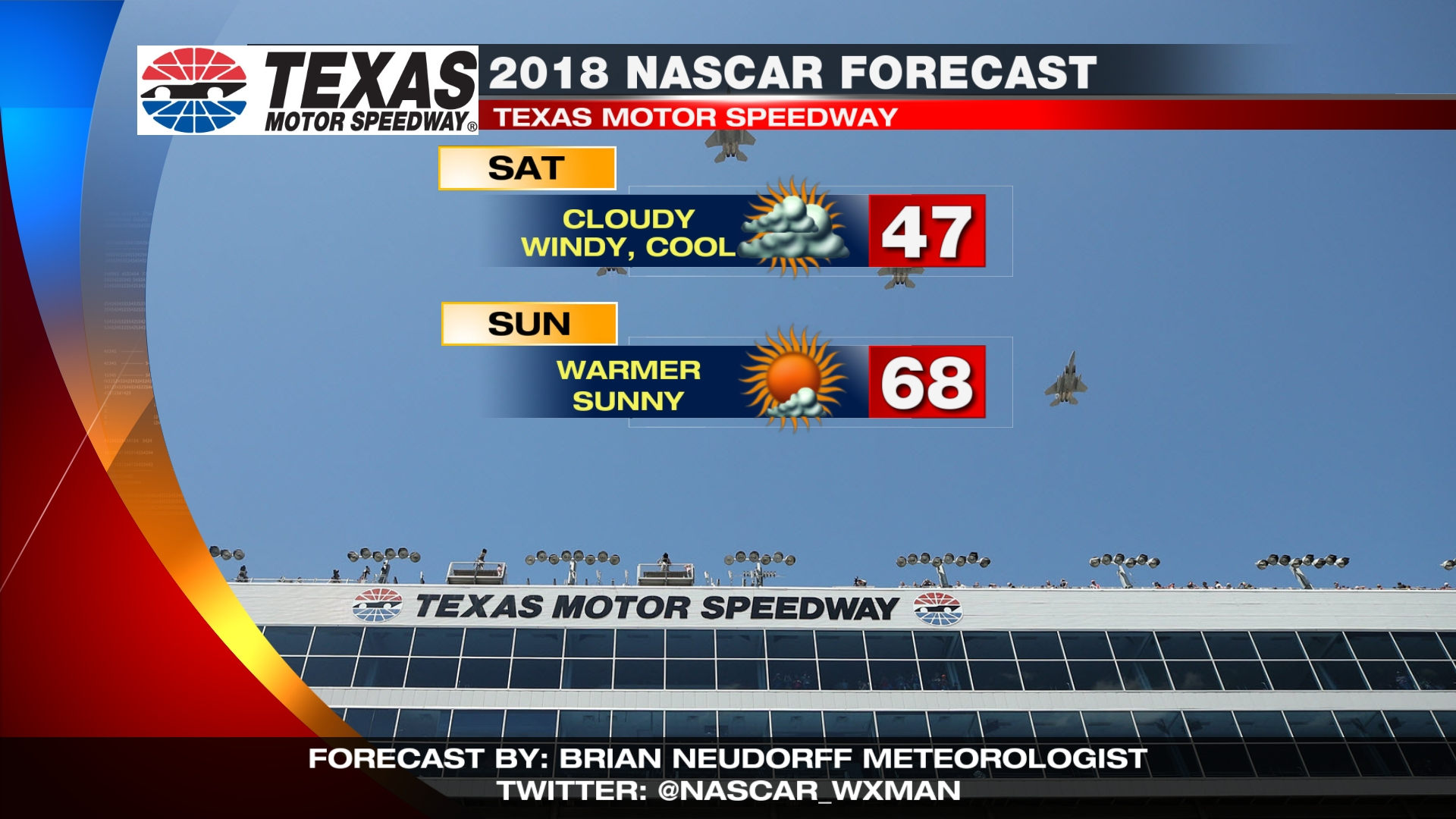 Nascar wx man texas motor speedway for Texas motor speedway schedule this weekend