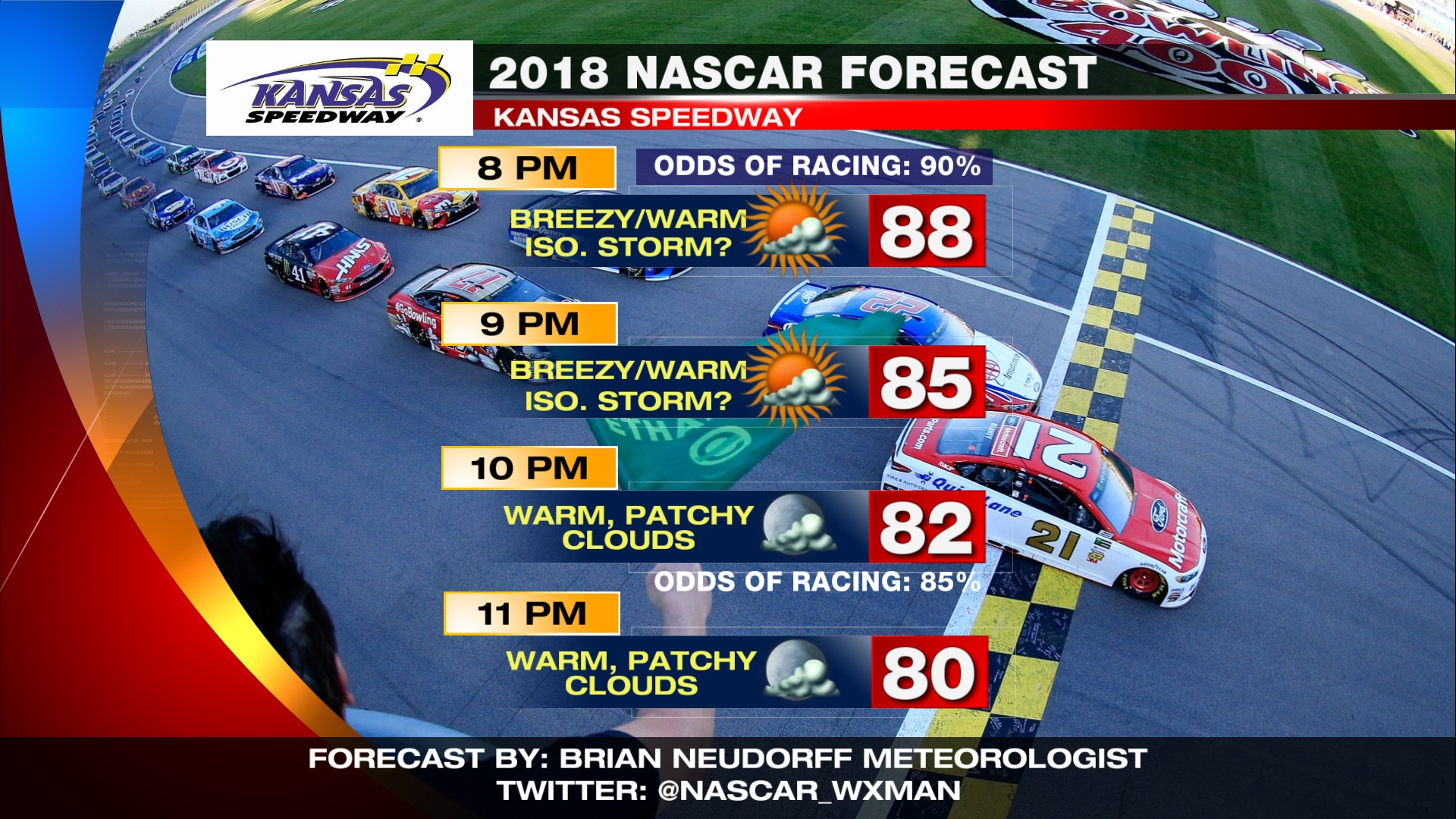 More dry than wet for Saturday night NASCAR racing at Kansas Speedway
